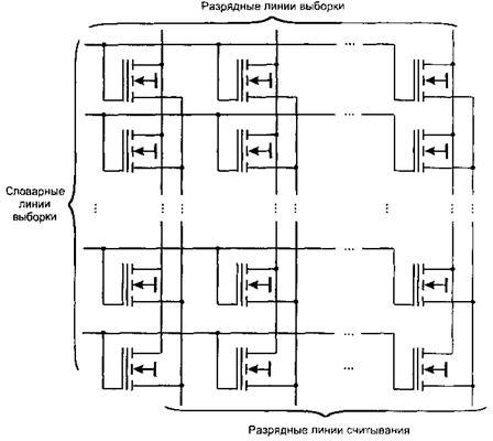 Структура матрица накопителя
